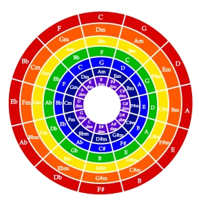 colorwheel-complete